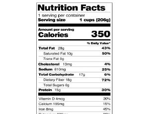 Nutritional Panel copy